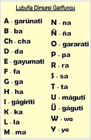 garifuna language history